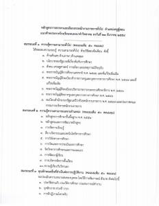 รับสมัคร พนักงานราชการ นคว-58-8