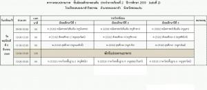 ตารางสอบปลายภาค ม ต้น 2-2559 วันพฤหัส