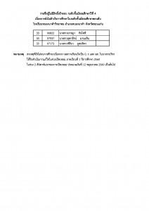 รายชื่อผู้ไม่มีสิทธิ์สอบ ม4.2 ปีการศึกษา 2560