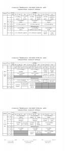 ตารางสอบ ม.ปลาย 2-2560