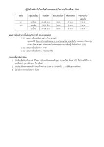 ประกาศรับสมัครนักเรียน 2564_page-0003